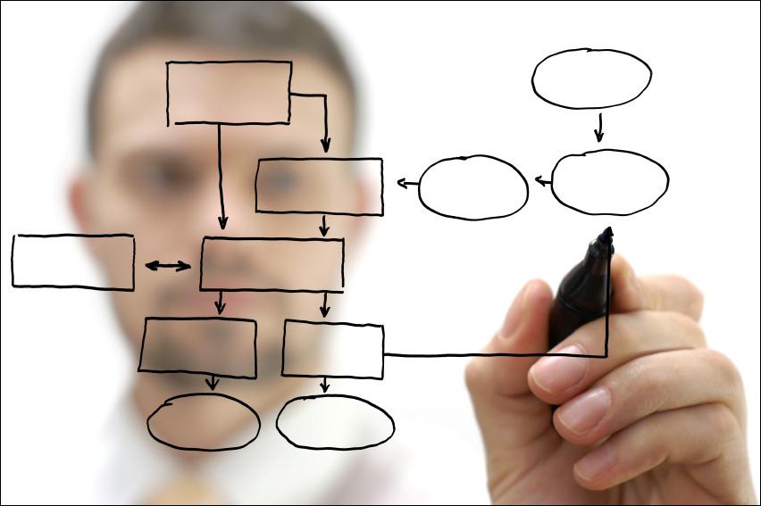 Business Analytics: analizando la información para anticiparse al consumidor