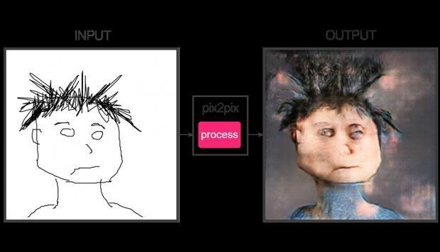 Pix2Pix, la app que vuelve realistas tus dibujos se populariza por razones equívocas
