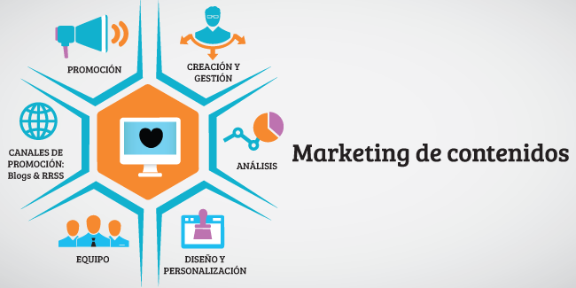 5 Beneficios del Marketing de Contenidos